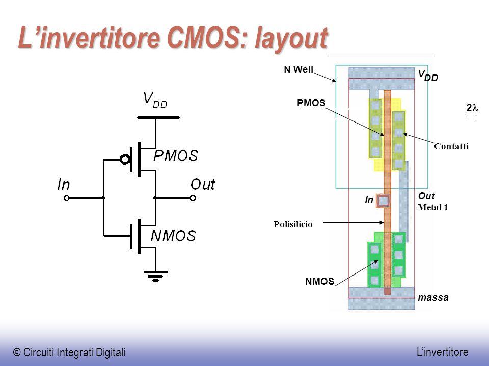 © Circuiti Integrati Digitali L'invertitore L'invertitore CMOS: layout Polisilicio In Out V DD massa PMOS 2 Metal 1 NMOS Contatti N Well