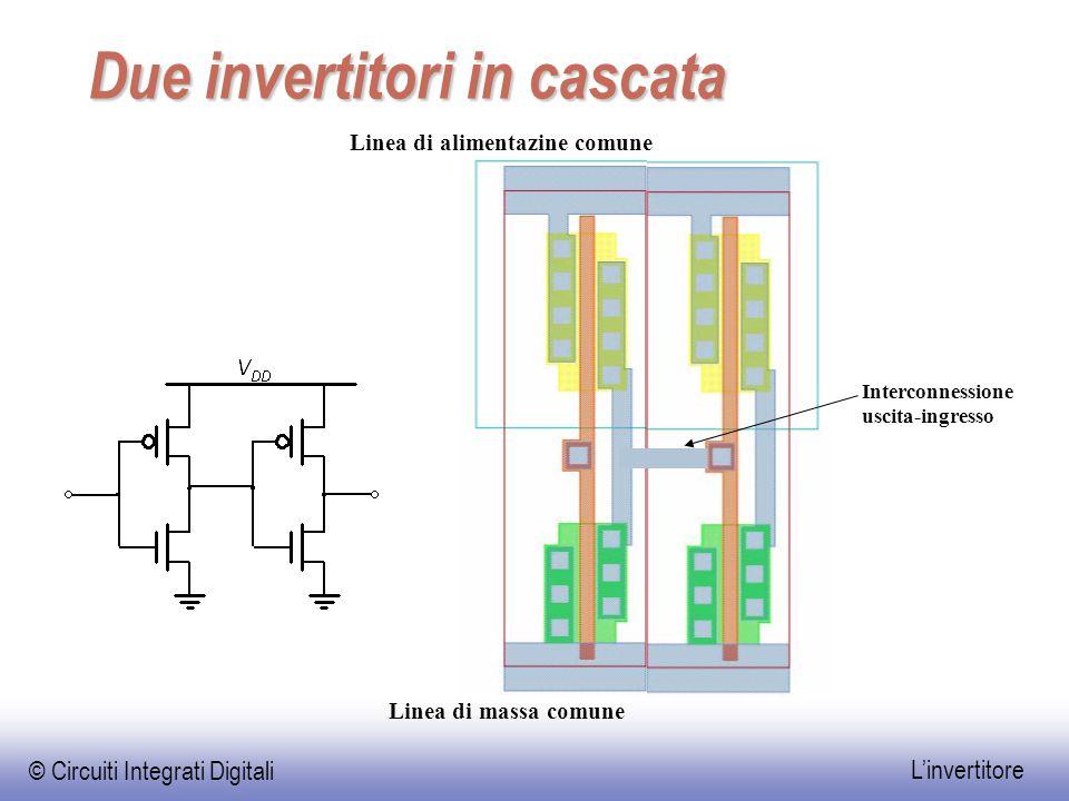 © Circuiti Integrati Digitali L'invertitore Invertitore CMOS Analisi DC al primo ordine V OL = 0 V OH = V DD V DD V V in = V DD V in = 0 V out V R n R p