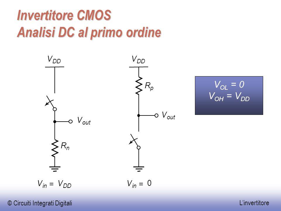 © Circuiti Integrati Digitali L'invertitore Invertitore CMOS Analisi DC al primo ordine V OL = 0 V OH = V DD V DD V V in = V DD V in = 0 V out V R n R