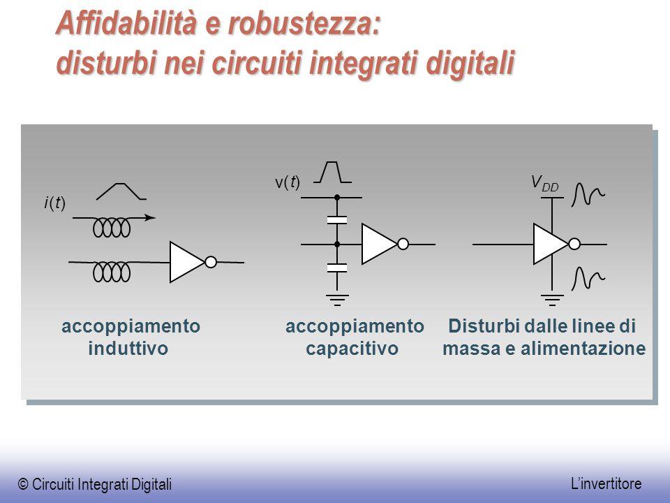 © Circuiti Integrati Digitali L'invertitore Affidabilità e robustezza: disturbi nei circuiti integrati digitali i(t) accoppiamento induttivo accoppiam