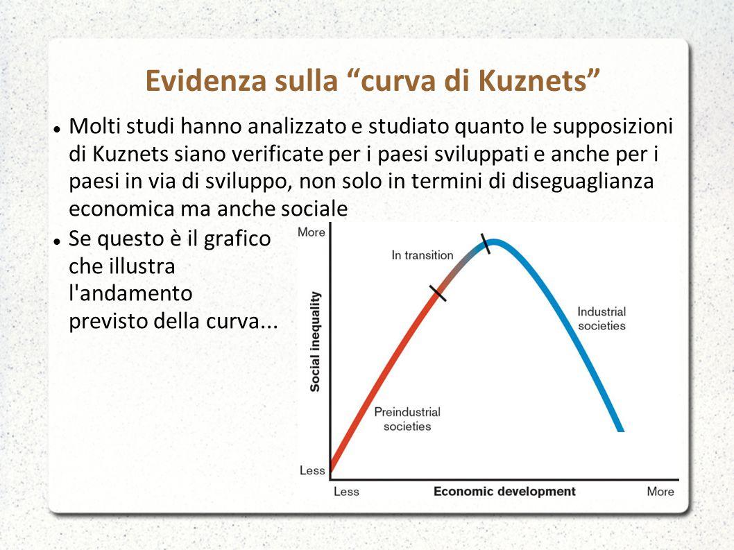 """Evidenza sulla """"curva di Kuznets"""" Molti studi hanno analizzato e studiato quanto le supposizioni di Kuznets siano verificate per i paesi sviluppati e"""