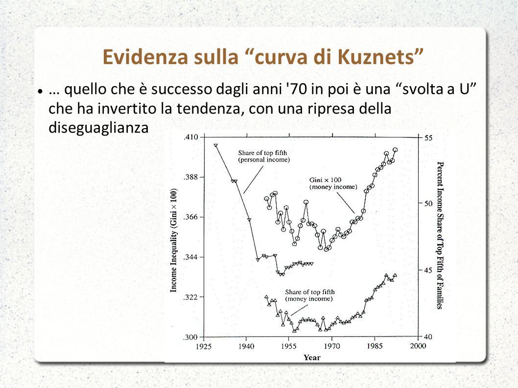 """Evidenza sulla """"curva di Kuznets"""" … quello che è successo dagli anni '70 in poi è una """"svolta a U"""" che ha invertito la tendenza, con una ripresa della"""