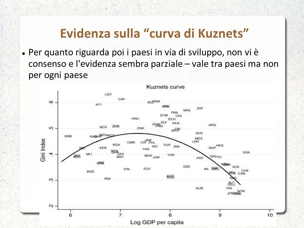 """Evidenza sulla """"curva di Kuznets"""" Per quanto riguarda poi i paesi in via di sviluppo, non vi è consenso e l'evidenza sembra parziale – vale tra paesi"""