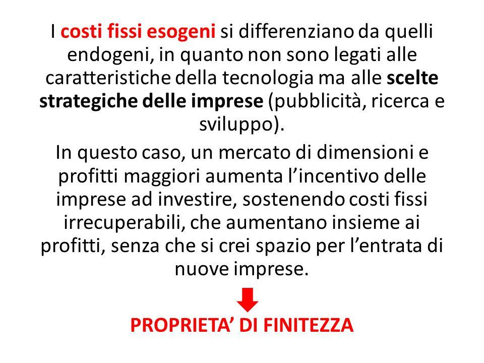 I costi fissi esogeni si differenziano da quelli endogeni, in quanto non sono legati alle caratteristiche della tecnologia ma alle scelte strategiche delle imprese (pubblicità, ricerca e sviluppo).