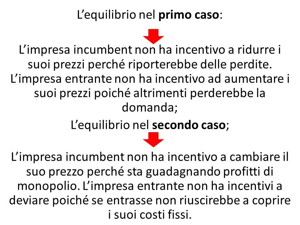 L'equilibrio nel primo caso: L'impresa incumbent non ha incentivo a ridurre i suoi prezzi perché riporterebbe delle perdite.