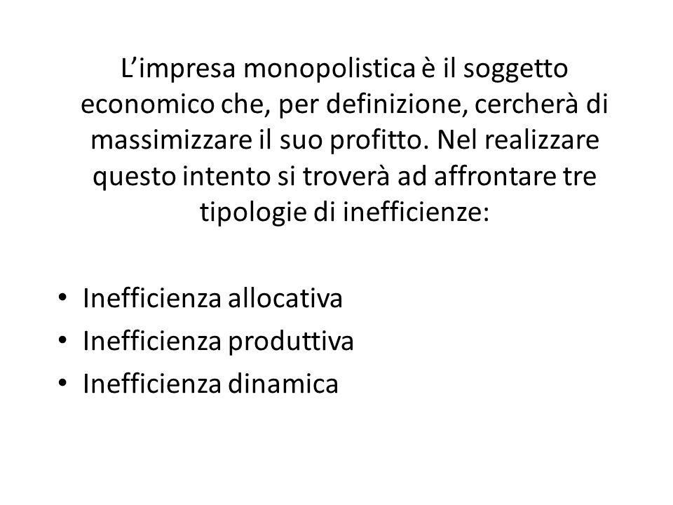 INEFFICIENZA ALLOCATIVA NEL MONOPOLIO Rappresentazione grafica della perdita di benessere sociale nel mercato monopolistico rispetto a quello concorrenziale.