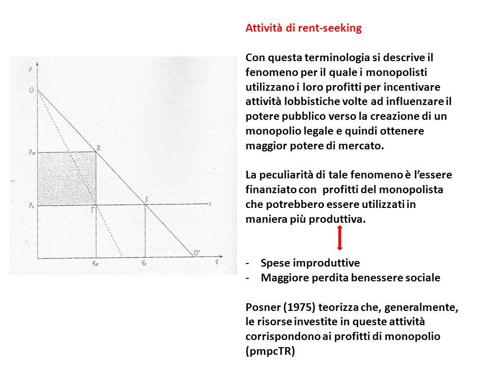 INEFFICIENZA PRODUTTIVA NEL MONOPOLIO Rappresentazione grafica dell'ulteriore perdita di benessere sociale qualora l'impresa utilizzi una combinazione di fattori produttivi diversa da quella che minimizza i costi di produzione.