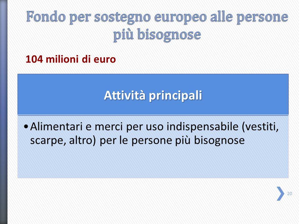 104 milioni di euro Attività principali Alimentari e merci per uso indispensabile (vestiti, scarpe, altro) per le persone più bisognose 20