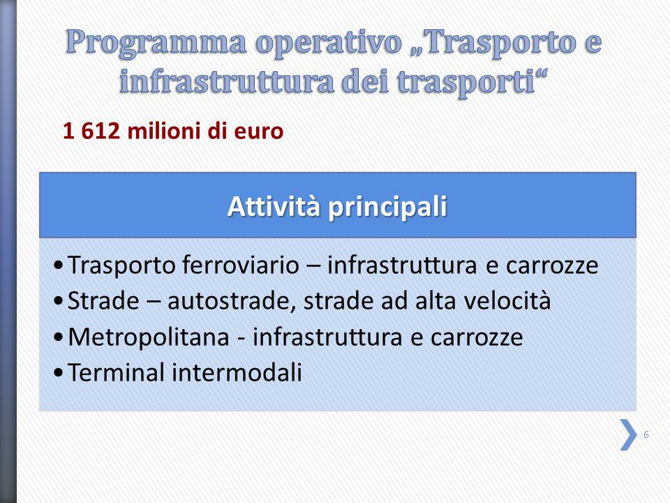 Attività principali Trasporto ferroviario – infrastruttura e carrozze Strade – autostrade, strade ad alta velocità Metropolitana - infrastruttura e carrozze Terminal intermodali 1 612 milioni di euro 6