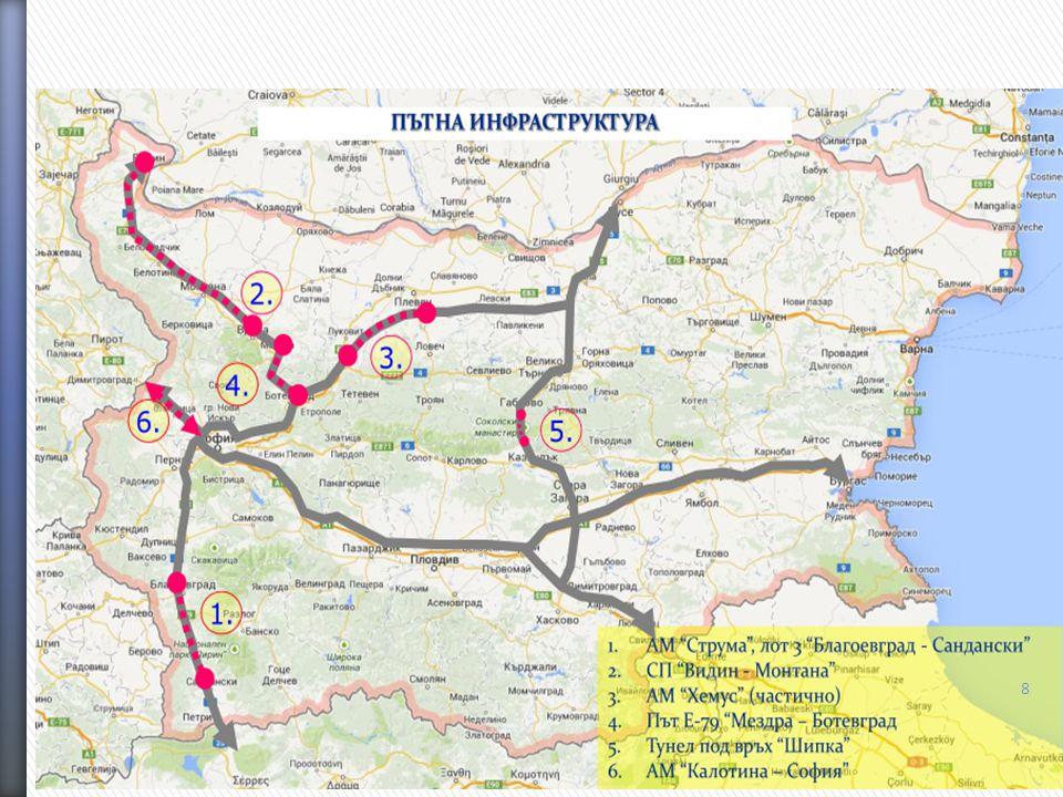 Progetti in settori Trasporto – progetti ferroviari e stradali, navigazione sul fiume Dunav Energetica – sviluppo dell'infrastruttura elettroenergetica e del sistema di trasporto di gas Misure per accesso migliore alla rete Internet 406 milioni di euro 19