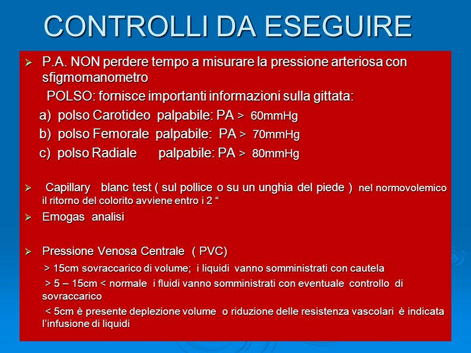 CONTROLLI DA ESEGUIRE  P.A. NON perdere tempo a misurare la pressione arteriosa con sfigmomanometro POLSO: fornisce importanti informazioni sulla git