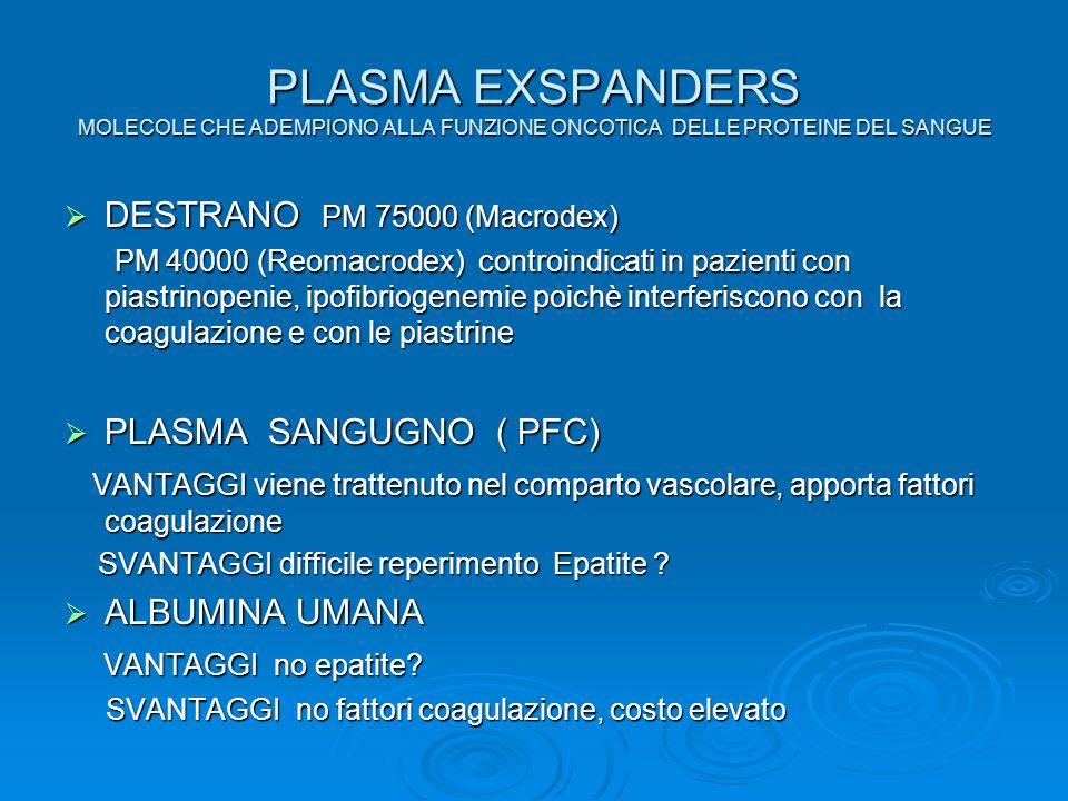 PLASMA EXSPANDERS MOLECOLE CHE ADEMPIONO ALLA FUNZIONE ONCOTICA DELLE PROTEINE DEL SANGUE  DESTRANO PM 75000 (Macrodex) PM 40000 (Reomacrodex) contro