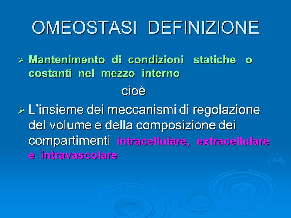 OMEOSTASI DEFINIZIONE  Mantenimento di condizioni statiche o costanti nel mezzo interno cioè cioè  L'insieme dei meccanismi di regolazione del volum