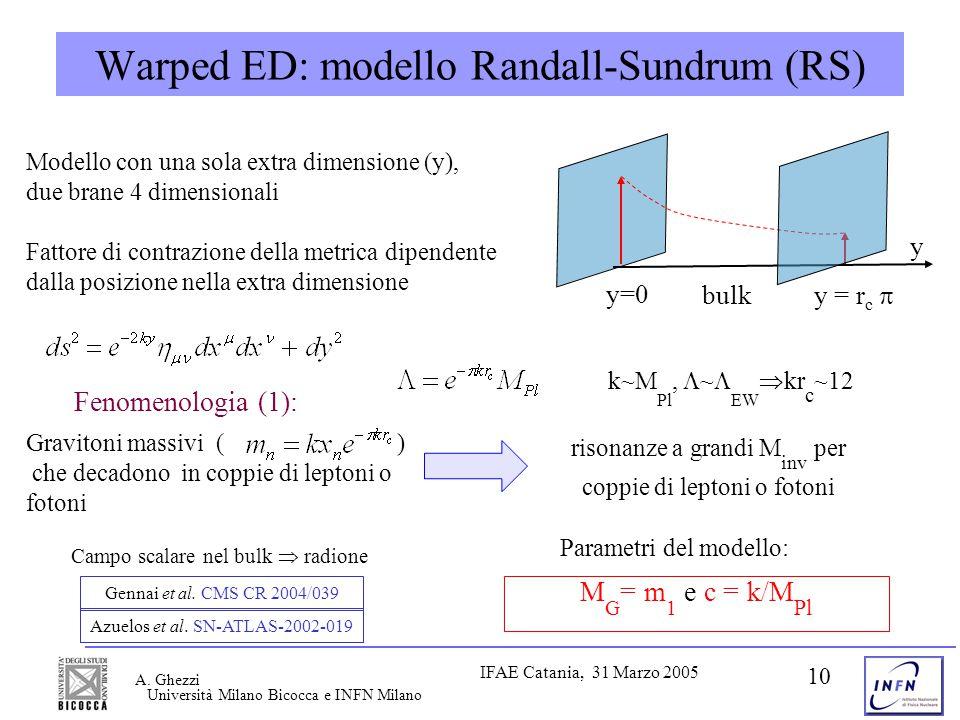 Università Milano Bicocca e INFN Milano IFAE Catania, 31 Marzo 2005 A. Ghezzi 10 Warped ED: modello Randall-Sundrum (RS) Modello con una sola extra di