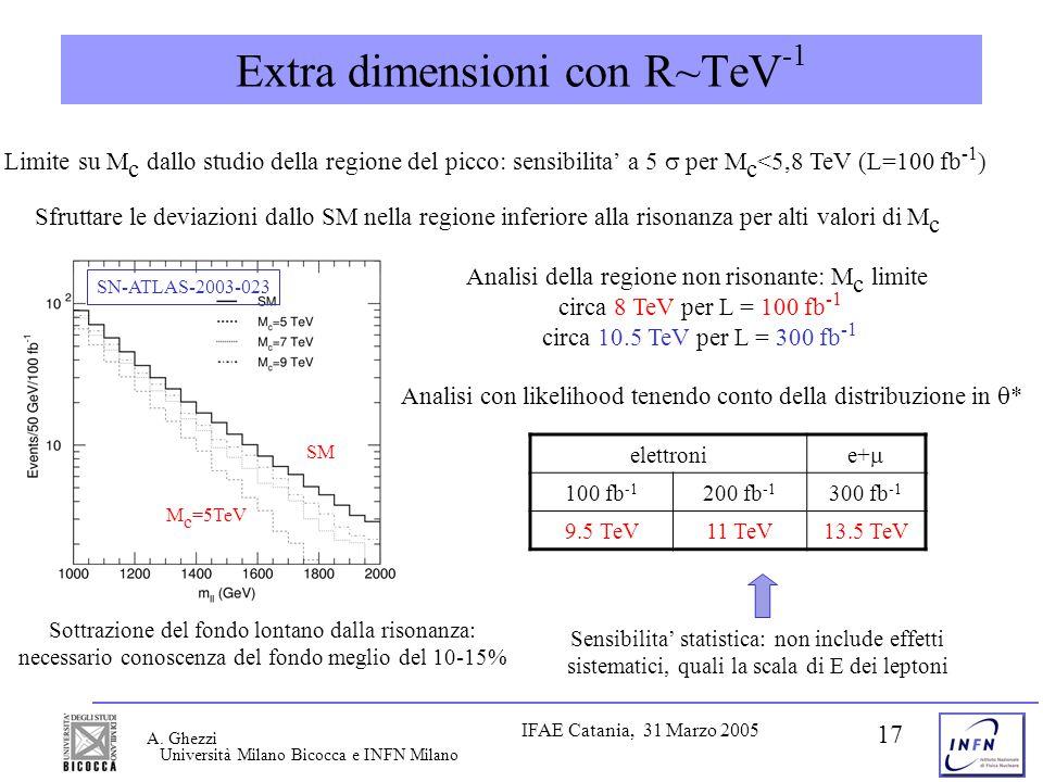 Università Milano Bicocca e INFN Milano IFAE Catania, 31 Marzo 2005 A. Ghezzi 17 Extra dimensioni con R~TeV -1 Limite su M c dallo studio della region