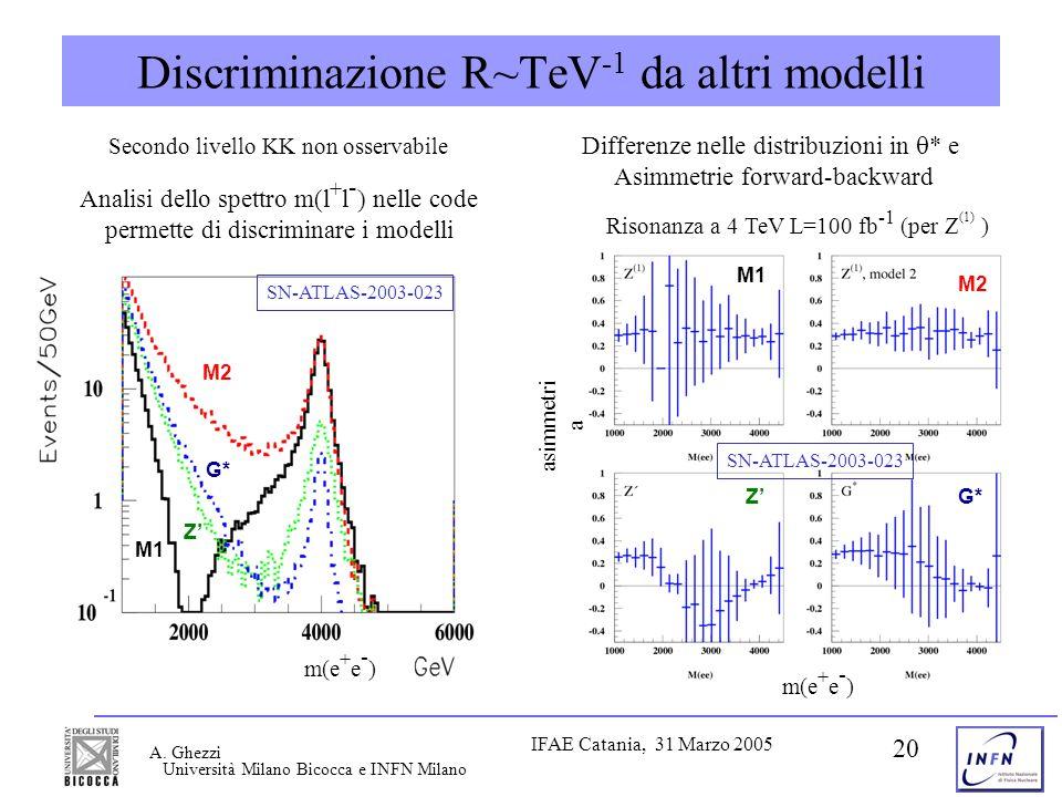 Università Milano Bicocca e INFN Milano IFAE Catania, 31 Marzo 2005 A. Ghezzi 20 Discriminazione R~TeV -1 da altri modelli Secondo livello KK non osse