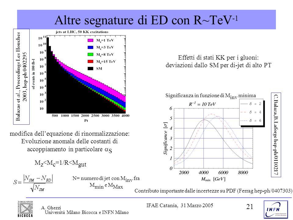 Università Milano Bicocca e INFN Milano IFAE Catania, 31 Marzo 2005 A. Ghezzi 21 Altre segnature di ED con R~TeV -1 modifica dell'equazione di rinorma