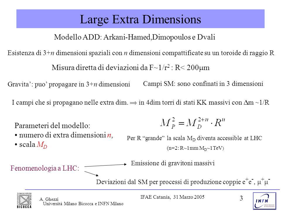 Università Milano Bicocca e INFN Milano IFAE Catania, 31 Marzo 2005 A. Ghezzi 3 Large Extra Dimensions Modello ADD: Arkani-Hamed,Dimopoulos e Dvali Gr