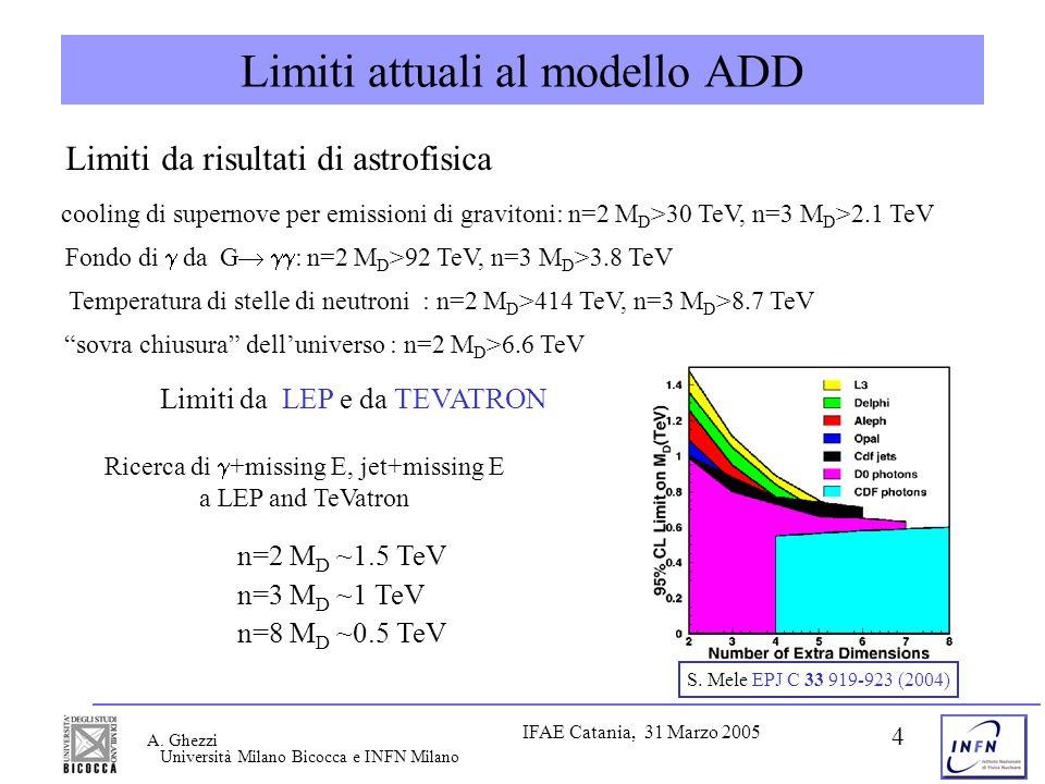 Università Milano Bicocca e INFN Milano IFAE Catania, 31 Marzo 2005 A. Ghezzi 4 Limiti attuali al modello ADD Limiti da LEP e da TEVATRON n=2 M D ~1.5