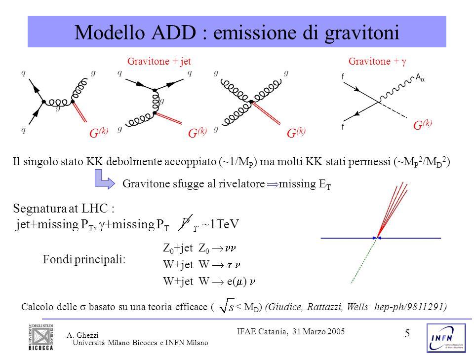 Università Milano Bicocca e INFN Milano IFAE Catania, 31 Marzo 2005 A. Ghezzi 5 Modello ADD : emissione di gravitoni Calcolo delle  basato su una teo