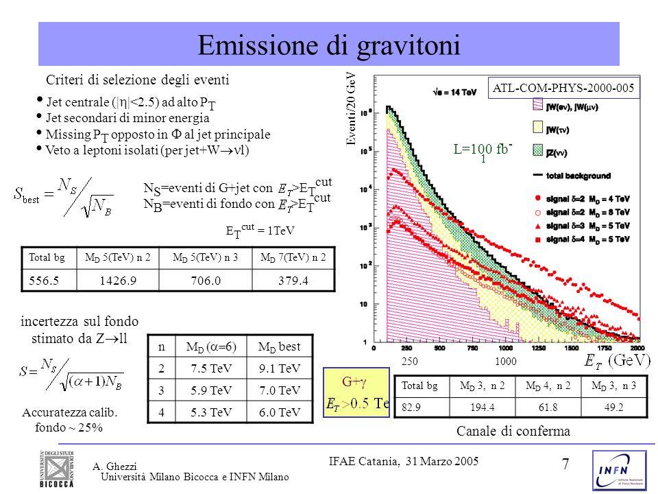 Università Milano Bicocca e INFN Milano IFAE Catania, 31 Marzo 2005 A. Ghezzi 7 Emissione di gravitoni Criteri di selezione degli eventi Jet centrale