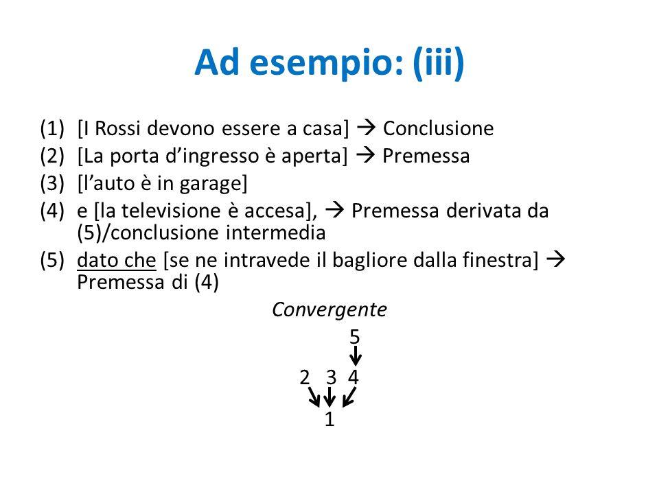 Ad esempio: (iii) (1)[I Rossi devono essere a casa]  Conclusione (2)[La porta d'ingresso è aperta]  Premessa (3)[l'auto è in garage] (4)e [la televi