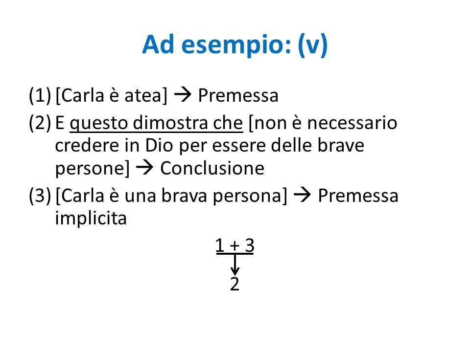 Ad esempio: (v) (1)[Carla è atea]  Premessa (2)E questo dimostra che [non è necessario credere in Dio per essere delle brave persone]  Conclusione (