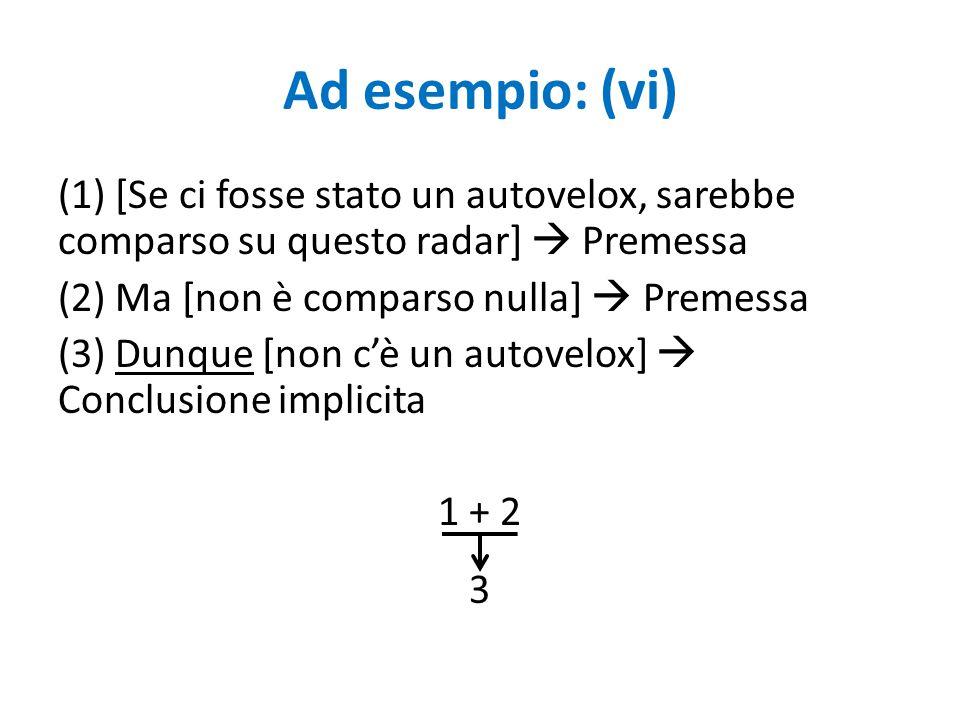 Ad esempio: (vi) (1) [Se ci fosse stato un autovelox, sarebbe comparso su questo radar]  Premessa (2) Ma [non è comparso nulla]  Premessa (3) Dunque