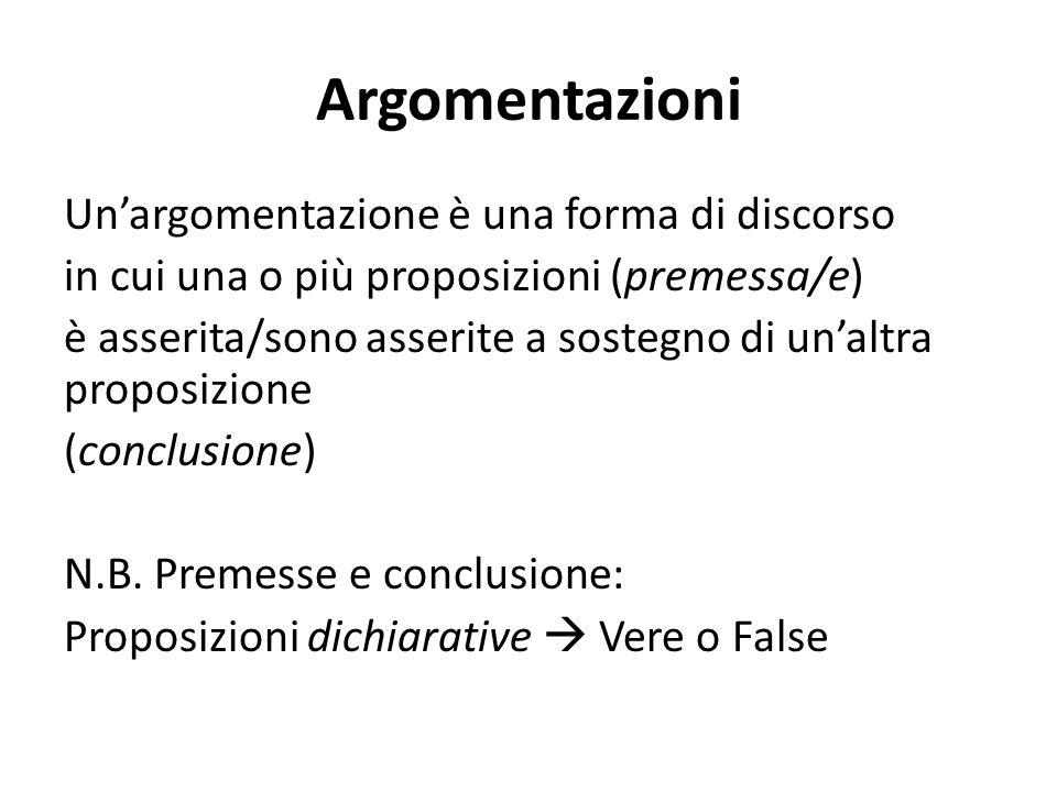 Argomentazioni Un'argomentazione è una forma di discorso in cui una o più proposizioni (premessa/e) è asserita/sono asserite a sostegno di un'altra pr
