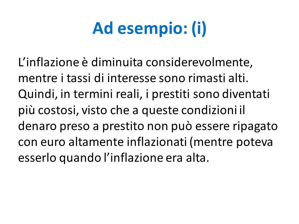 Ad esempio: (i) L'inflazione è diminuita considerevolmente, mentre i tassi di interesse sono rimasti alti. Quindi, in termini reali, i prestiti sono d