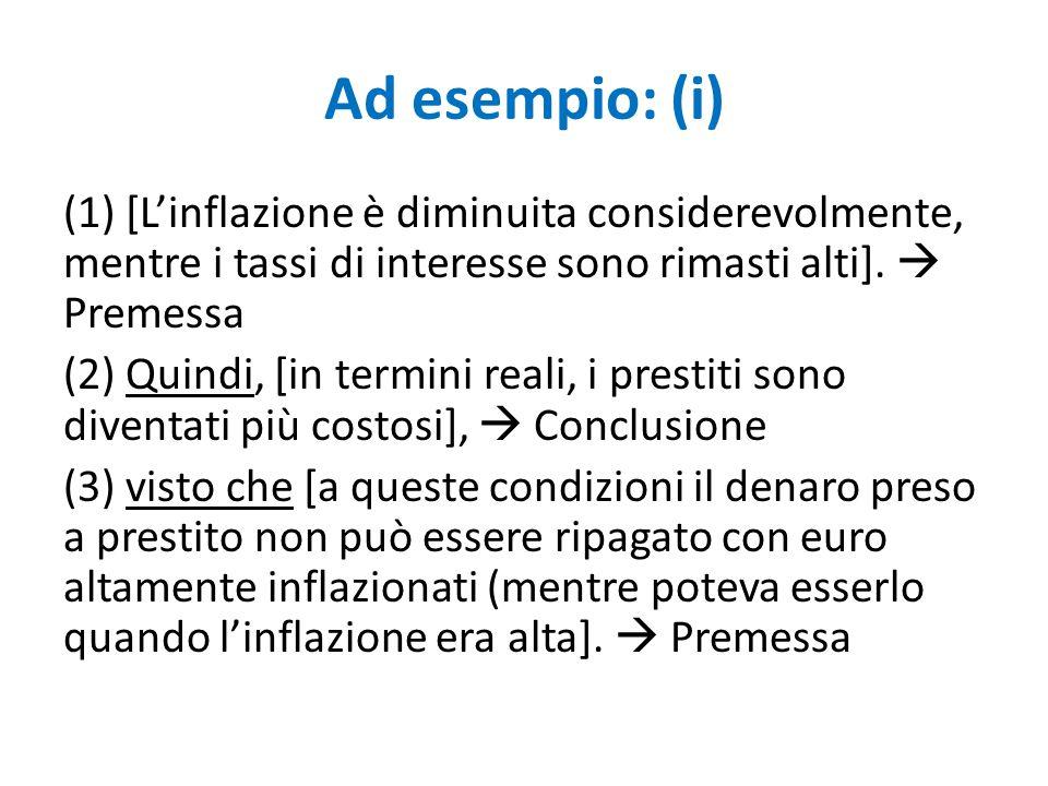 Ad esempio: (i) (1) [L'inflazione è diminuita considerevolmente, mentre i tassi di interesse sono rimasti alti].  Premessa (2) Quindi, [in termini re