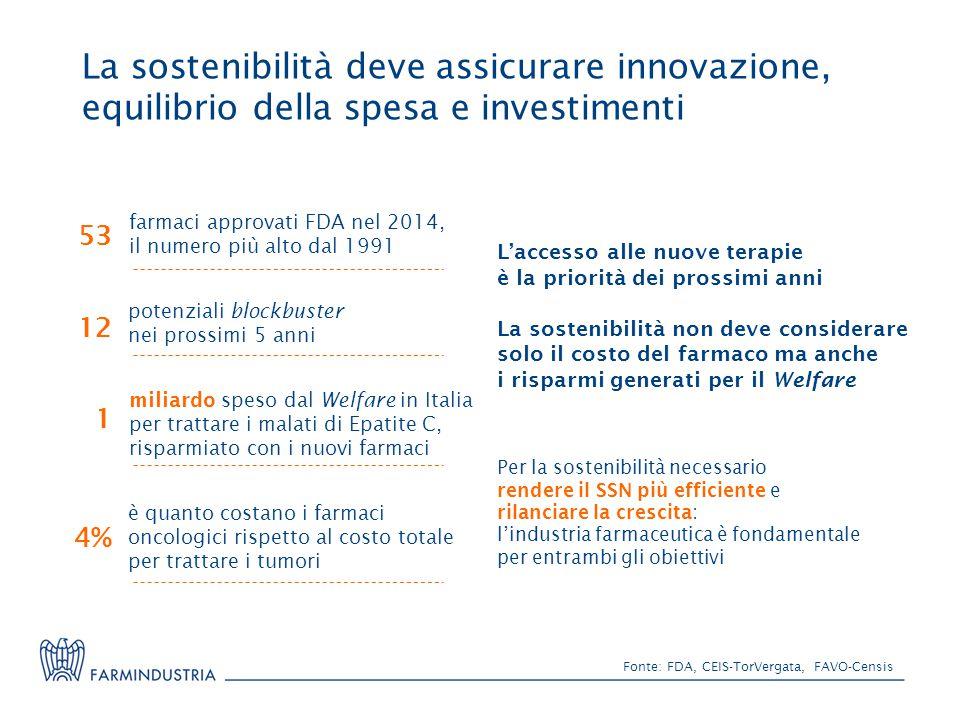 L'accesso alle nuove terapie è la priorità dei prossimi anni La sostenibilità non deve considerare solo il costo del farmaco ma anche i risparmi gener