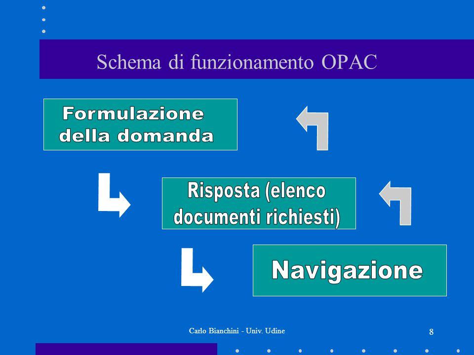 Carlo Bianchini - Univ. Udine 8 Schema di funzionamento OPAC