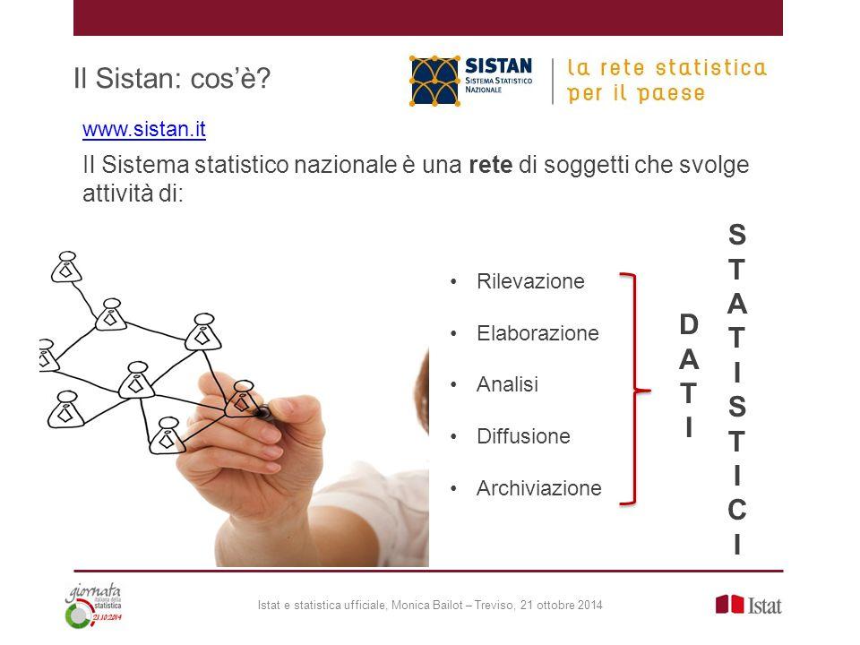 Il Sistan: cos'è? Il Sistema statistico nazionale è una rete di soggetti che svolge attività di: Istat e statistica ufficiale, Monica Bailot – Treviso