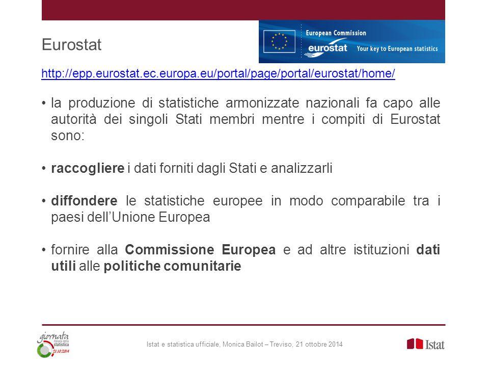 Eurostat Istat e statistica ufficiale, Monica Bailot – Treviso, 21 ottobre 2014 http://epp.eurostat.ec.europa.eu/portal/page/portal/eurostat/home/ la