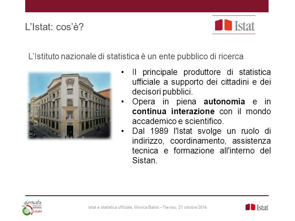 L'Istat: cos'è? L'Istituto nazionale di statistica è un ente pubblico di ricerca Istat e statistica ufficiale, Monica Bailot – Treviso, 21 ottobre 201