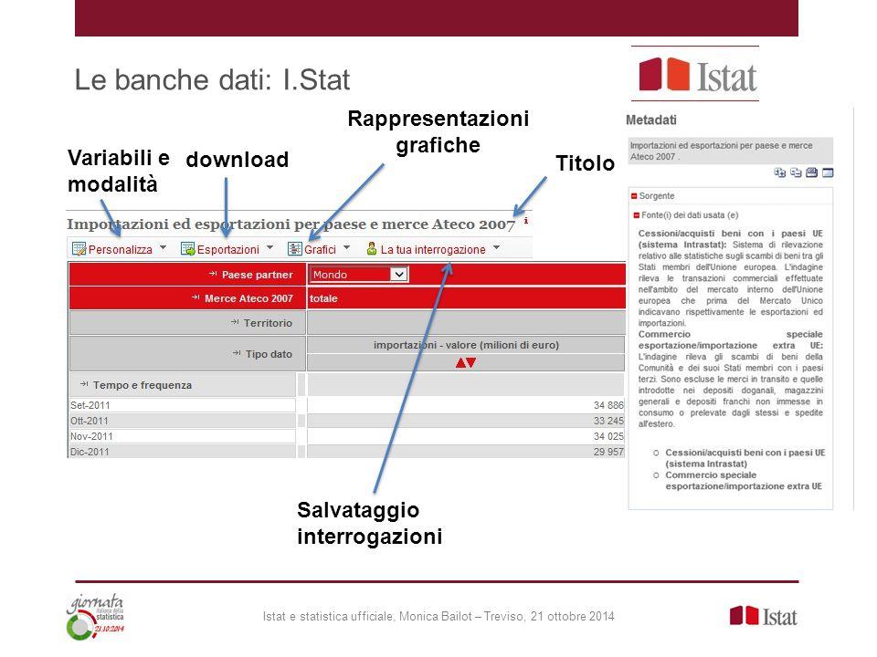 Le banche dati: I.Stat Istat e statistica ufficiale, Monica Bailot – Treviso, 21 ottobre 2014 Titolo Variabili e modalità download Rappresentazioni gr