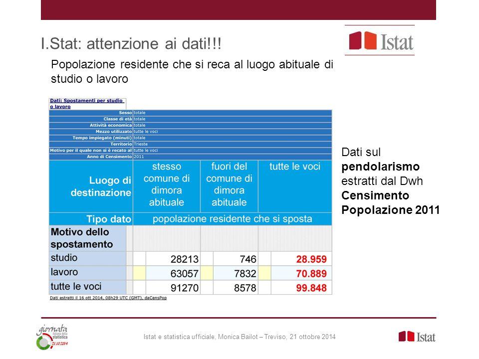 I.Stat: attenzione ai dati!!! Istat e statistica ufficiale, Monica Bailot – Treviso, 21 ottobre 2014 Popolazione residente che si reca al luogo abitua