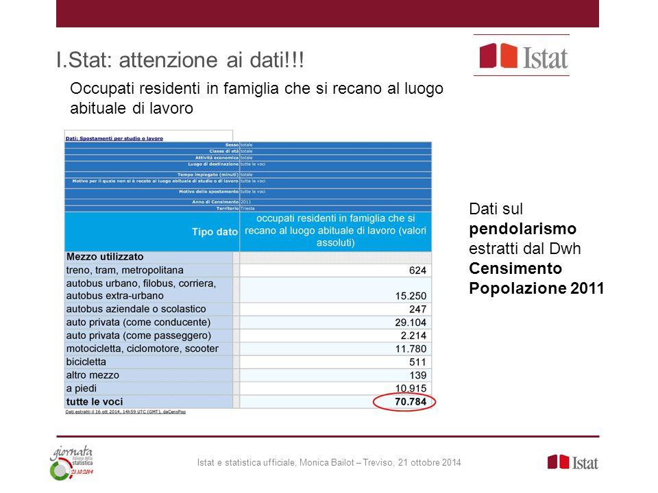 I.Stat: attenzione ai dati!!! Istat e statistica ufficiale, Monica Bailot – Treviso, 21 ottobre 2014 Dati sul pendolarismo estratti dal Dwh Censimento