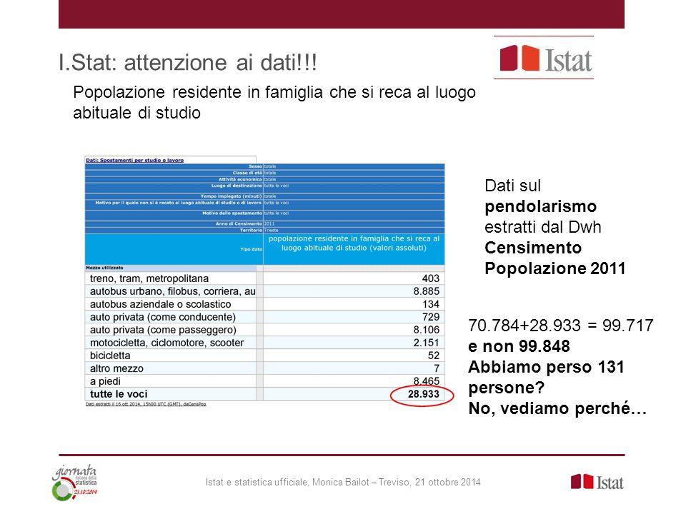 I.Stat: attenzione ai dati!!! Istat e statistica ufficiale, Monica Bailot – Treviso, 21 ottobre 2014 Popolazione residente in famiglia che si reca al