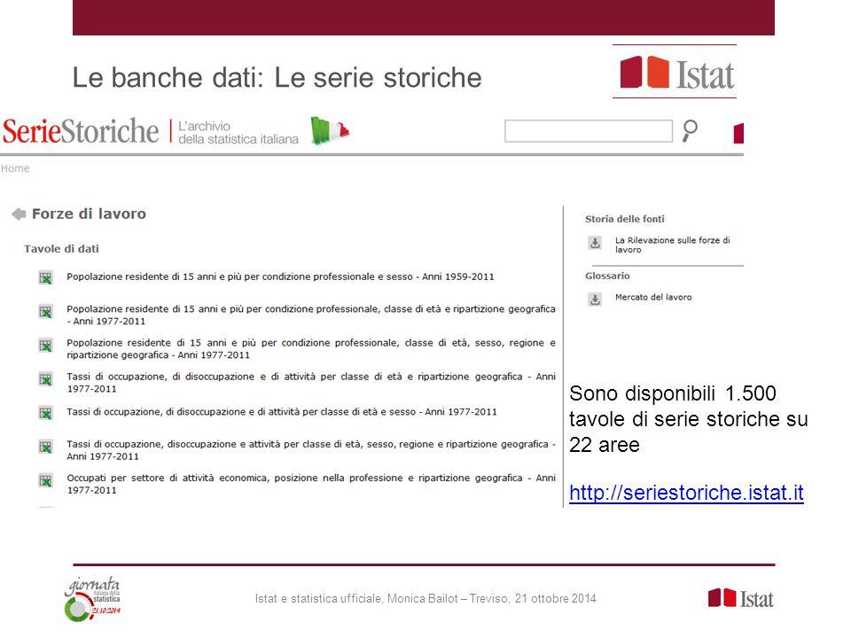 Le banche dati: Le serie storiche Istat e statistica ufficiale, Monica Bailot – Treviso, 21 ottobre 2014 Sono disponibili 1.500 tavole di serie storic