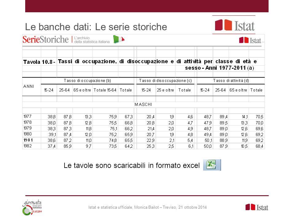 Le banche dati: Le serie storiche Istat e statistica ufficiale, Monica Bailot – Treviso, 21 ottobre 2014 Le tavole sono scaricabili in formato excel