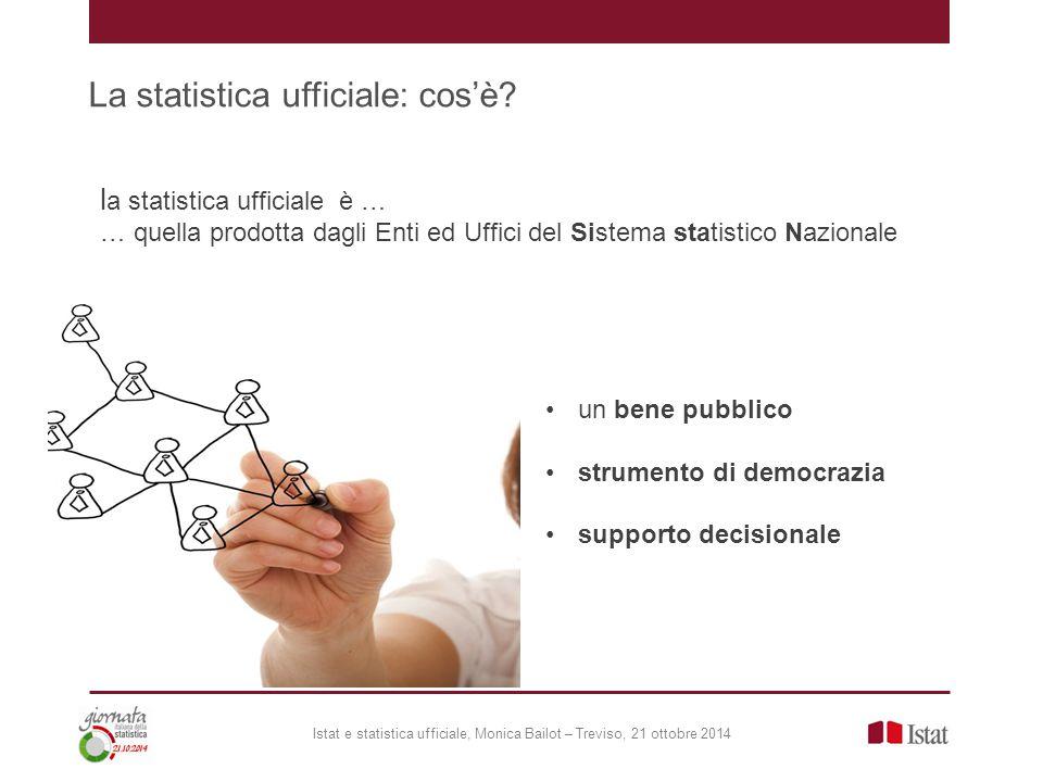 La statistica ufficiale: cos'è? l a statistica ufficiale è … … quella prodotta dagli Enti ed Uffici del Sistema statistico Nazionale Istat e statistic