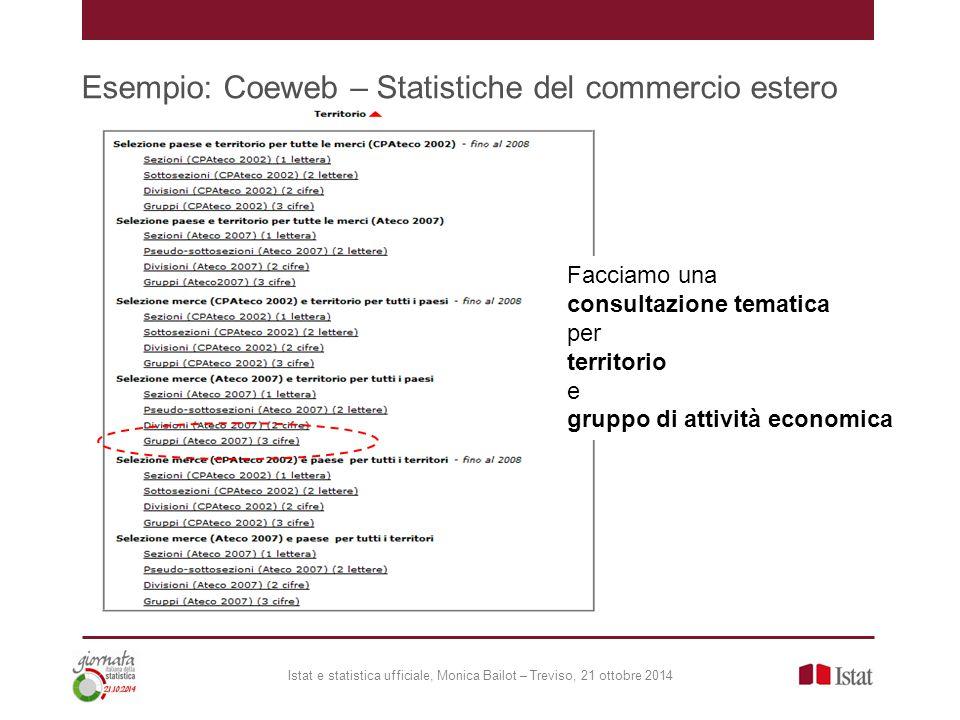 Esempio: Coeweb – Statistiche del commercio estero Istat e statistica ufficiale, Monica Bailot – Treviso, 21 ottobre 2014 Facciamo una consultazione t