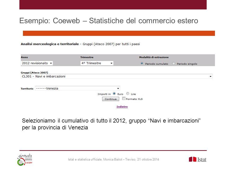 Esempio: Coeweb – Statistiche del commercio estero Istat e statistica ufficiale, Monica Bailot – Treviso, 21 ottobre 2014 Selezioniamo il cumulativo d