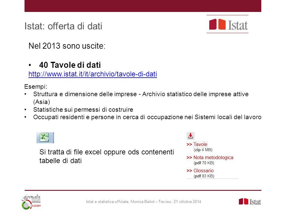 Istat: offerta di dati Istat e statistica ufficiale, Monica Bailot – Treviso, 21 ottobre 2014 Nel 2013 sono uscite: 40 Tavole di dati http://www.istat