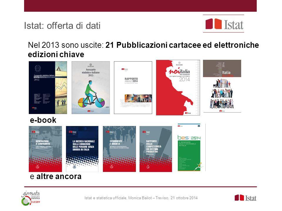 Istat: offerta di dati Istat e statistica ufficiale, Monica Bailot – Treviso, 21 ottobre 2014 Nel 2013 sono uscite: 21 Pubblicazioni cartacee ed elett