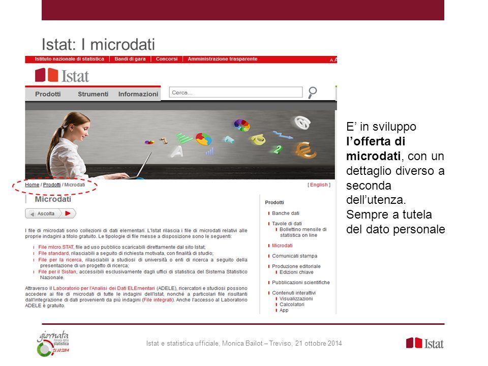 Istat: I microdati Istat e statistica ufficiale, Monica Bailot – Treviso, 21 ottobre 2014 E' in sviluppo l'offerta di microdati, con un dettaglio dive