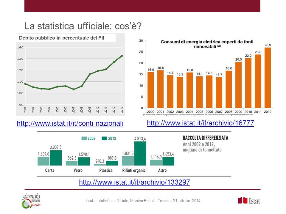 La statistica ufficiale: cos'è? Istat e statistica ufficiale, Monica Bailot – Treviso, 21 ottobre 2014 Debito pubblico in percentuale del Pil http://w