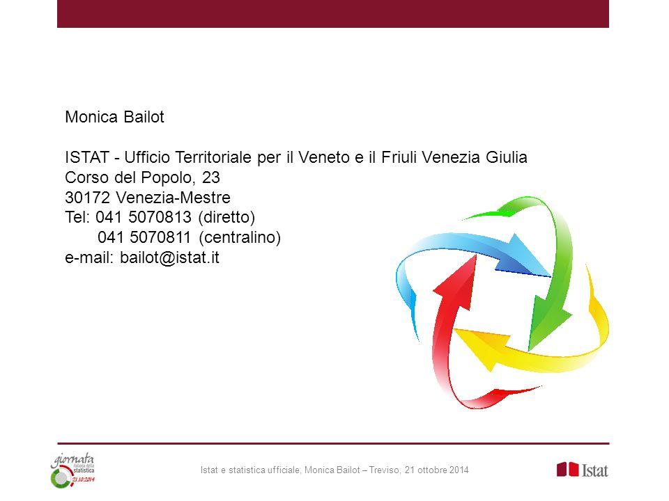Istat e statistica ufficiale, Monica Bailot – Treviso, 21 ottobre 2014 Monica Bailot ISTAT - Ufficio Territoriale per il Veneto e il Friuli Venezia Gi